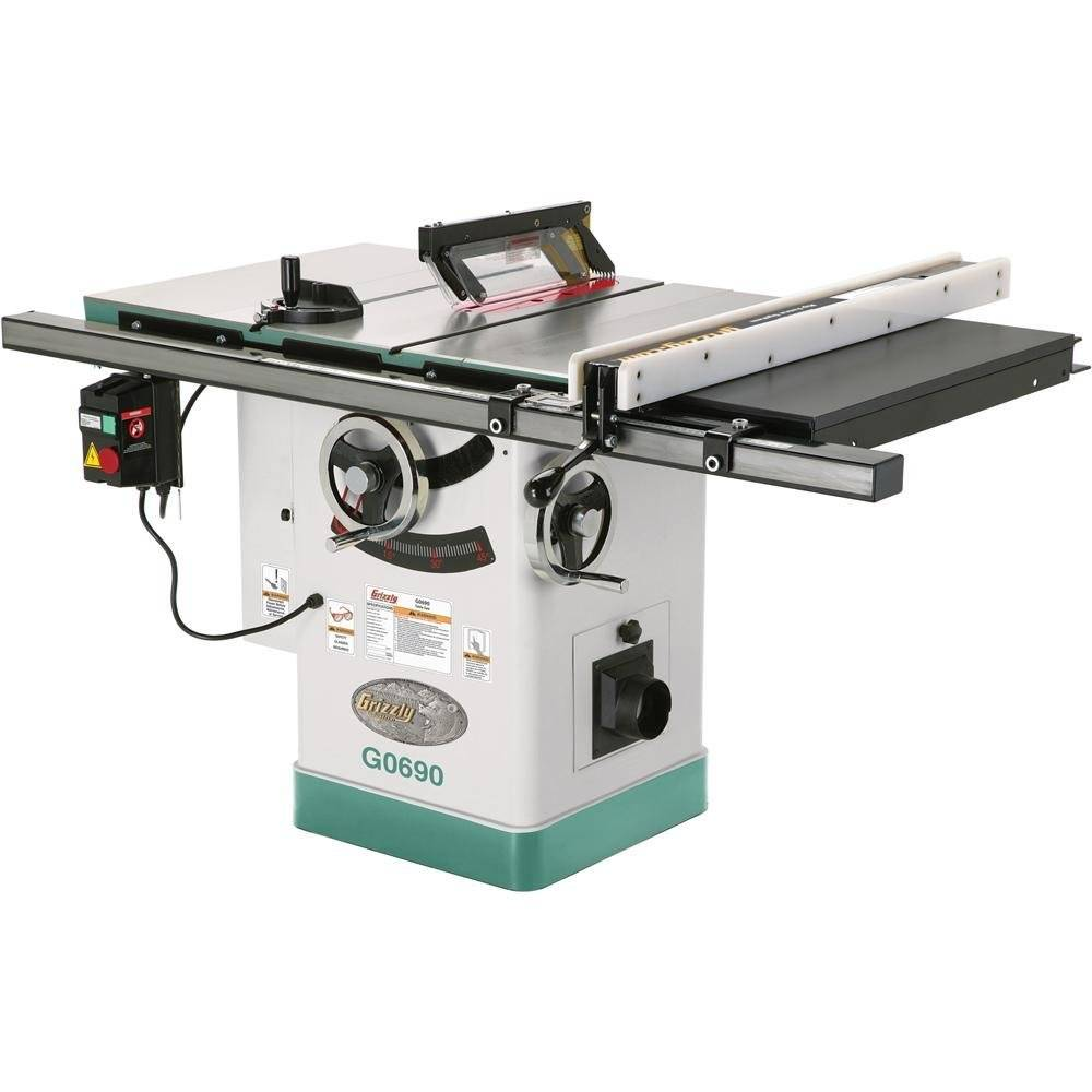b. Grizzly G0690 Cabinet Table Saw