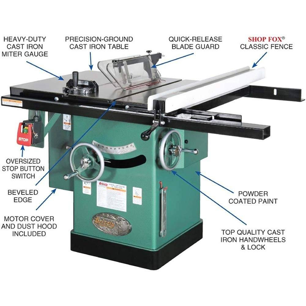 Features of Grizzly G1023RL 3 HP Cabinet Table Saw
